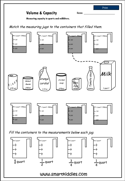 capacity measurement worksheets image search results